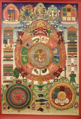 Tibetan Calendar