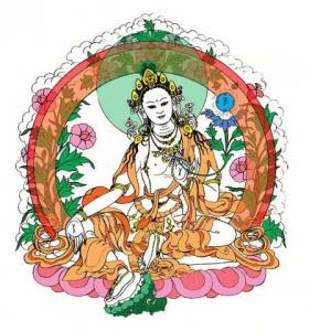 Loter Yangchenma