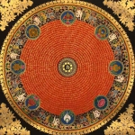 Auspicious symbol mantra mandala with om in center