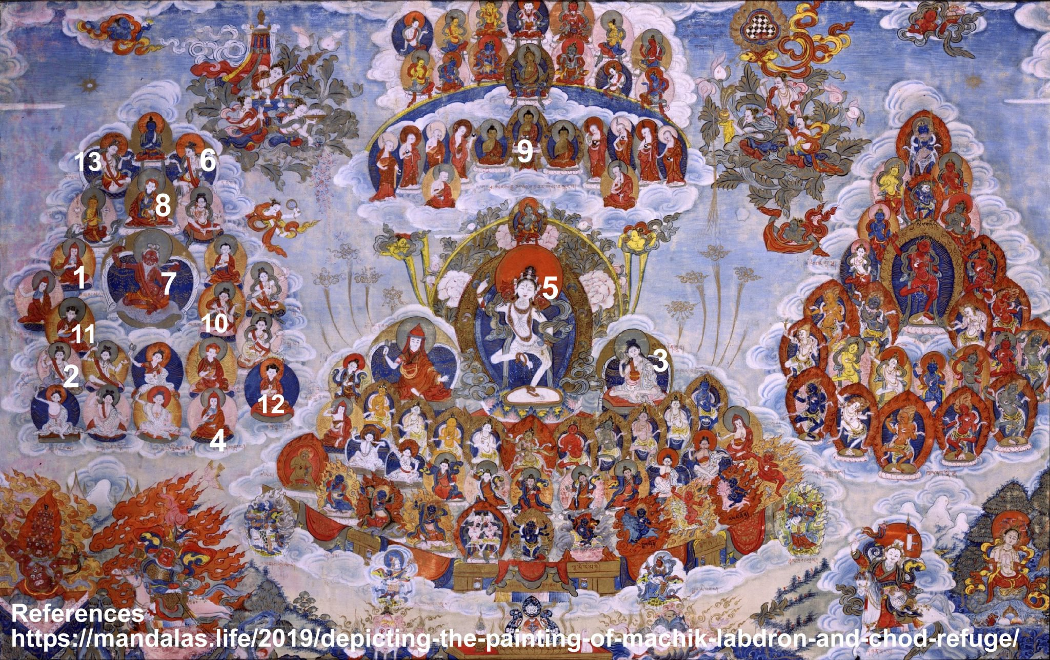 Depicting the Painting of Machik Labdron and Chod Refuge