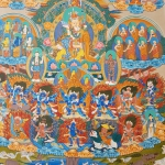 Nyingma Tree Lineage Thangka with Guru Rinpoche and Yeshe Tsogyal in center