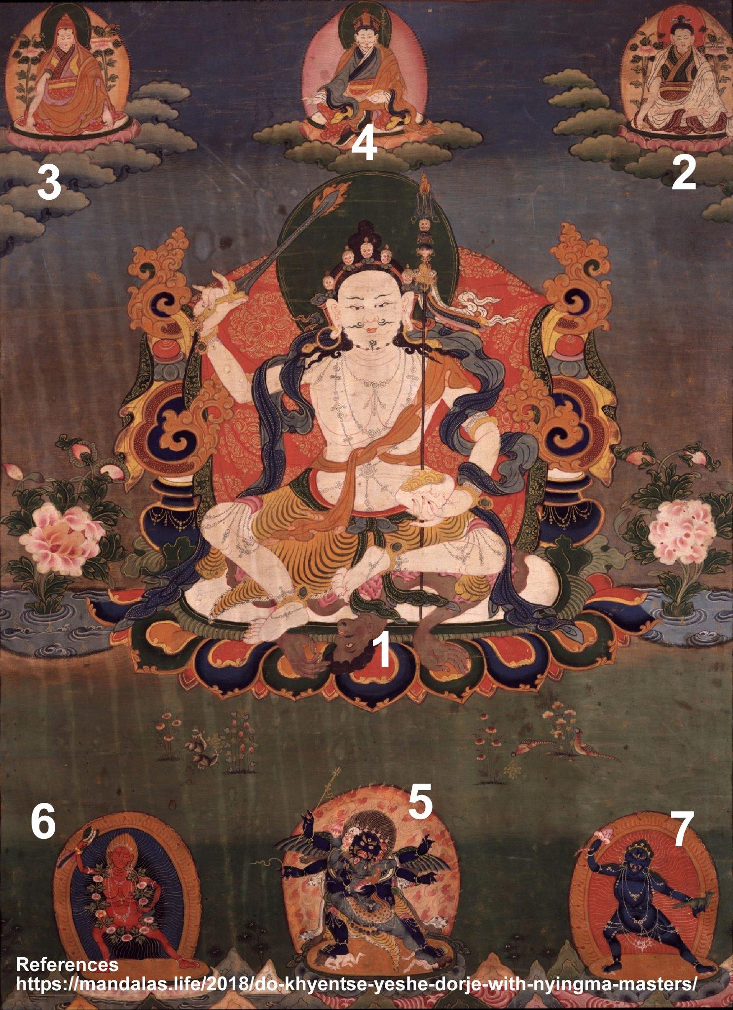 Do Khyentse Yeshe Dorje with Nyingma Masters