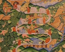Path to Enlightenment Thangka