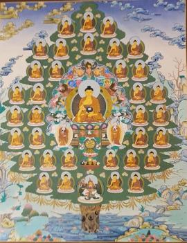 Thangka of 35 Buddha Prostrations