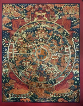 Wheel of rebirth Thangka