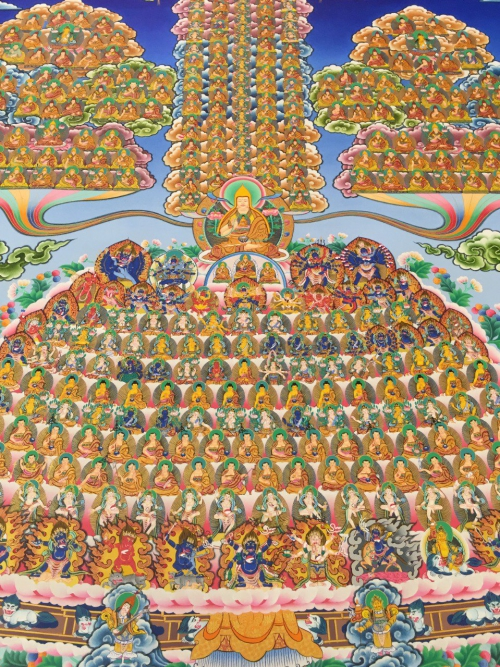 Gelug Lineage Tree Thangka