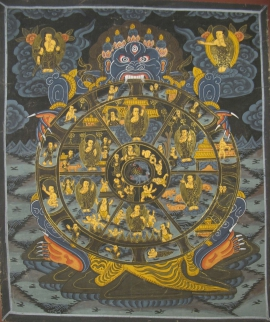 Traditional Art Wheel of Life Thangka Painting