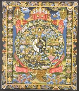 Master Piece Wheel of Life Tibetan Thangka