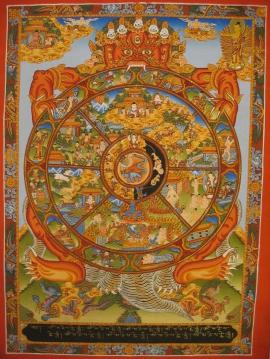 Bhavachakra Traditional Thangka